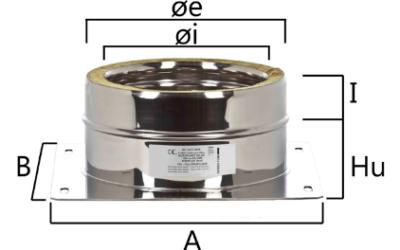 I2PPC piastra di partenza con scarico condensa centrale