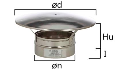 MCC cappello terminale parapioggia con bassa resistenza