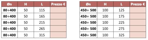 """CPR50/CPR100 coppia di prolunghe per staffa murale """"SM"""""""
