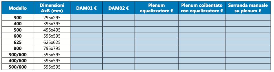 DAM01 - DAM02 scheda tecnica
