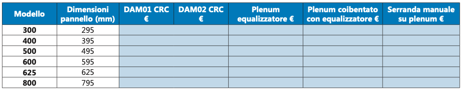 DAM01 CRC - DAM02 CRC scheda tecnica